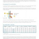 SG ClimaGuard Premium_page002