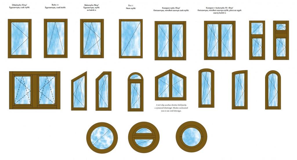 ablak-nyitasmod