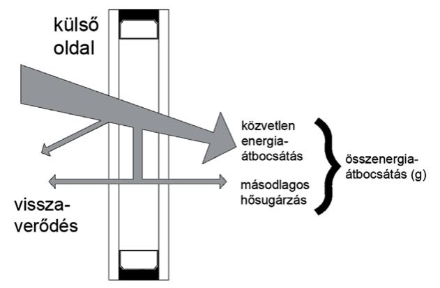 passziv-haz-2
