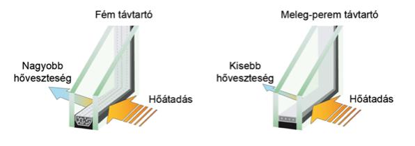 passziv-haz-4